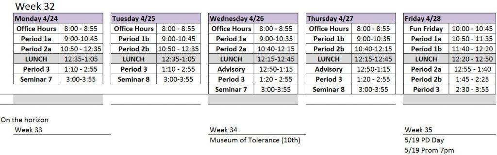 Week 32